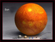 This picture shows the Earth and the Sun in their true proportions. Considering that the Sun is a fusion reactor 1,300,000 times the size of our planet, we ought to be able to get most of our energy from it...