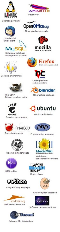 Free and open-source software logos