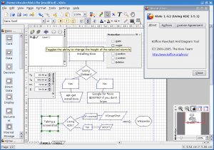 Examples of free and open source software adciv Free open source flowchart software